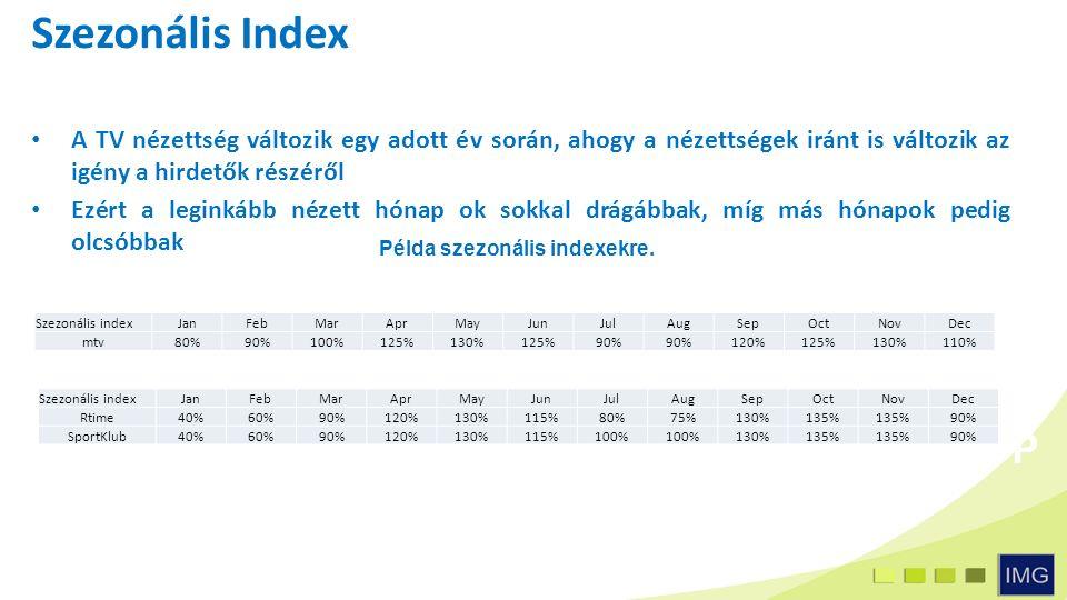 Szezonális Index A TV nézettség változik egy adott év során, ahogy a nézettségek iránt is változik az igény a hirdetők részéről Ezért a leginkább nézett hónap ok sokkal drágábbak, míg más hónapok pedig olcsóbbak = CPP Példa szezonális indexekre.