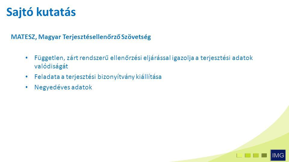 MATESZ, Magyar Terjesztésellenőrző Szövetség Független, zárt rendszerű ellenőrzési eljárással igazolja a terjesztési adatok valódiságát Feladata a terjesztési bizonyítvány kiállítása Negyedéves adatok Sajtó kutatás