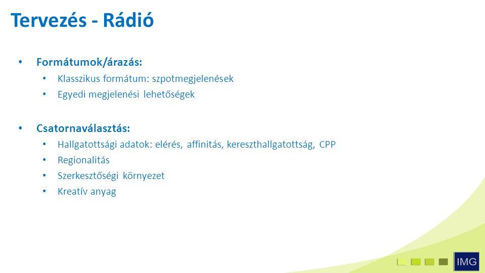 Formátumok/árazás: Klasszikus formátum: szpotmegjelenések Egyedi megjelenési lehetőségek Csatornaválasztás: Hallgatottsági adatok: elérés, affinitás, kereszthallgatottság, CPP Regionalitás Szerkesztőségi környezet Kreatív anyag Tervezés - Rádió