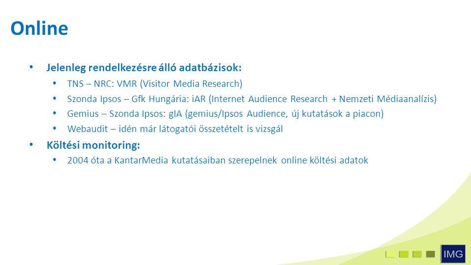 Online Jelenleg rendelkezésre álló adatbázisok: TNS – NRC: VMR (Visitor Media Research) Szonda Ipsos – Gfk Hungária: iAR (Internet Audience Research + Nemzeti Médiaanalízis) Gemius – Szonda Ipsos: gIA (gemius/Ipsos Audience, új kutatások a piacon) Webaudit – idén már látogatói összetételt is vizsgál Költési monitoring: 2004 óta a KantarMedia kutatásaiban szerepelnek online költési adatok