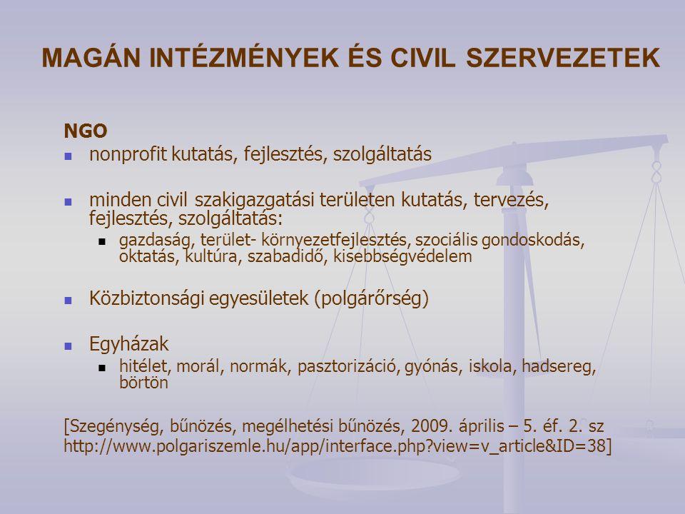 MAGÁN INTÉZMÉNYEK ÉS CIVIL SZERVEZETEK NGO nonprofit kutatás, fejlesztés, szolgáltatás minden civil szakigazgatási területen kutatás, tervezés, fejlesztés, szolgáltatás: gazdaság, terület- környezetfejlesztés, szociális gondoskodás, oktatás, kultúra, szabadidő, kisebbségvédelem Közbiztonsági egyesületek (polgárőrség) Egyházak hitélet, morál, normák, pasztorizáció, gyónás, iskola, hadsereg, börtön [Szegénység, bűnözés, megélhetési bűnözés, 2009.