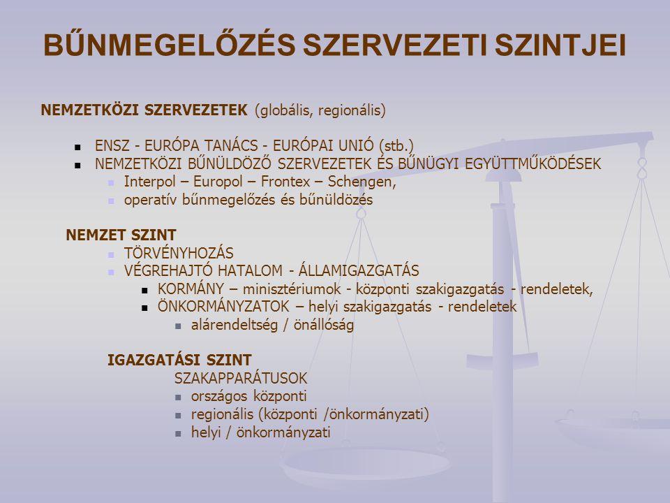 BŰNMEGELŐZÉS SZERVEZETI SZINTJEI NEMZETKÖZI SZERVEZETEK (globális, regionális) ENSZ - EURÓPA TANÁCS - EURÓPAI UNIÓ (stb.) NEMZETKÖZI BŰNÜLDÖZŐ SZERVEZETEK ÉS BŰNÜGYI EGYÜTTMŰKÖDÉSEK Interpol – Europol – Frontex – Schengen, operatív bűnmegelőzés és bűnüldözés NEMZET SZINT TÖRVÉNYHOZÁS VÉGREHAJTÓ HATALOM - ÁLLAMIGAZGATÁS KORMÁNY – minisztériumok - központi szakigazgatás - rendeletek, ÖNKORMÁNYZATOK – helyi szakigazgatás - rendeletek alárendeltség / önállóság IGAZGATÁSI SZINT SZAKAPPARÁTUSOK országos központi regionális (központi /önkormányzati) helyi / önkormányzati