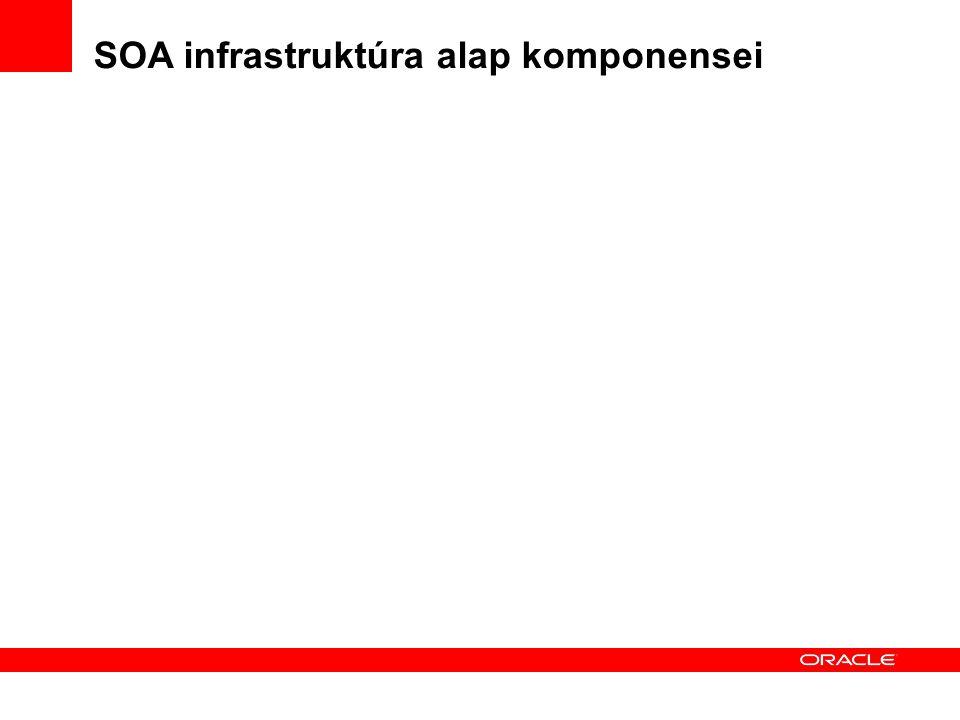 SOA infrastruktúra alap komponensei