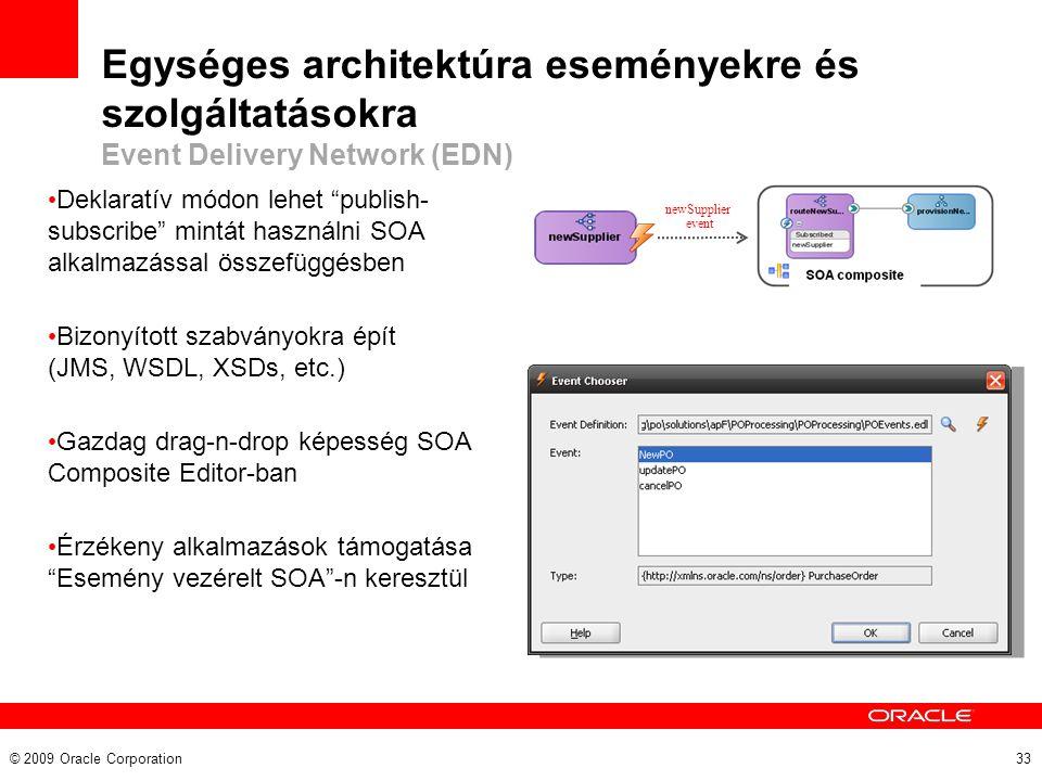 Deklaratív módon lehet publish- subscribe mintát használni SOA alkalmazással összefüggésben Bizonyított szabványokra épít (JMS, WSDL, XSDs, etc.) Gazdag drag-n-drop képesség SOA Composite Editor-ban Érzékeny alkalmazások támogatása Esemény vezérelt SOA -n keresztül Egységes architektúra eseményekre és szolgáltatásokra Event Delivery Network (EDN) © 2009 Oracle Corporation 33 newSupplier event