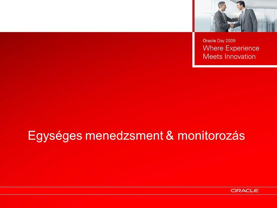 Egységes menedzsment & monitorozás