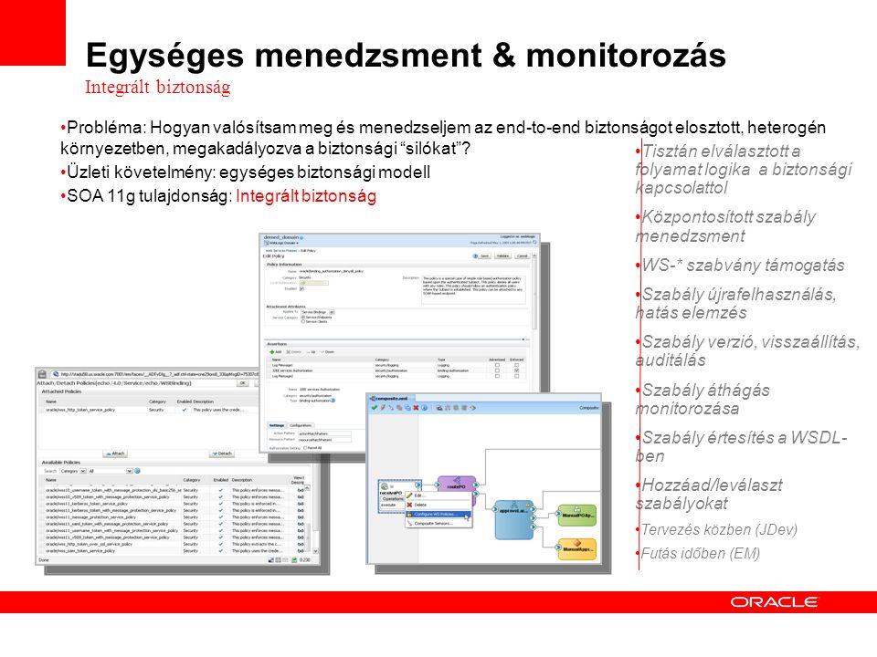 Tisztán elválasztott a folyamat logika a biztonsági kapcsolattol Központosított szabály menedzsment WS-* szabvány támogatás Szabály újrafelhasználás, hatás elemzés Szabály verzió, visszaállítás, auditálás Szabály áthágás monitorozása Szabály értesítés a WSDL- ben Hozzáad/leválaszt szabályokat Tervezés közben (JDev) Futás időben (EM) Probléma: Hogyan valósítsam meg és menedzseljem az end-to-end biztonságot elosztott, heterogén környezetben, megakadályozva a biztonsági silókat .