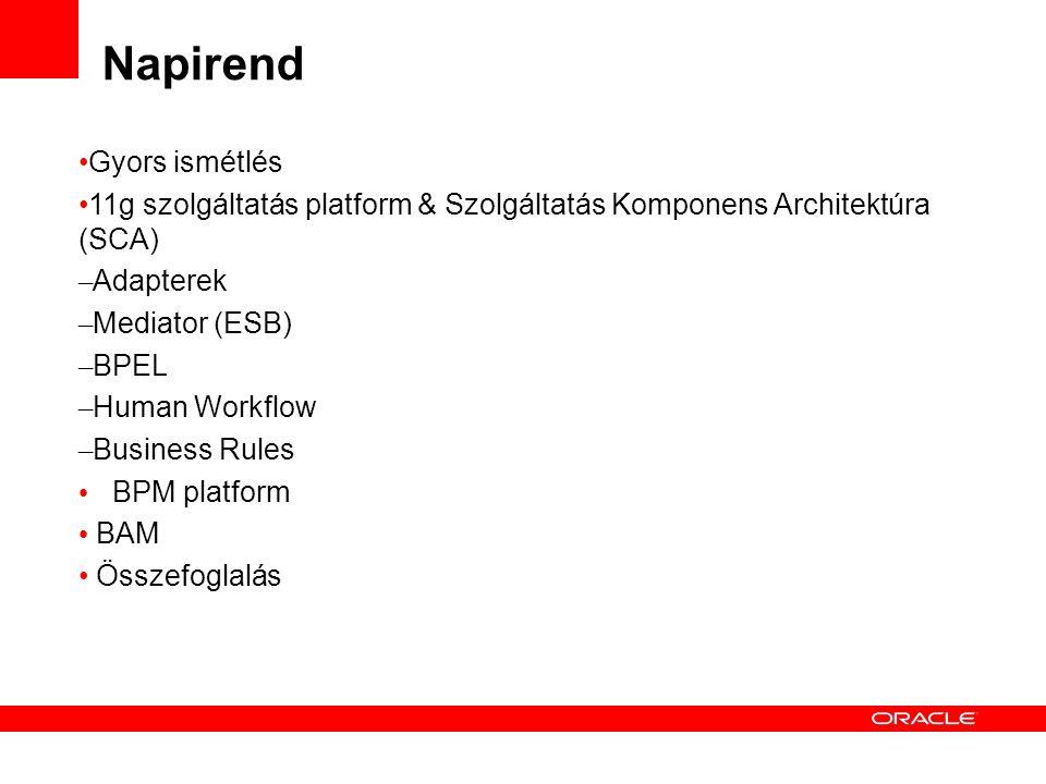 Napirend Gyors ismétlés 11g szolgáltatás platform & Szolgáltatás Komponens Architektúra (SCA) – Adapterek – Mediator (ESB) – BPEL – Human Workflow – Business Rules BPM platform BAM Összefoglalás