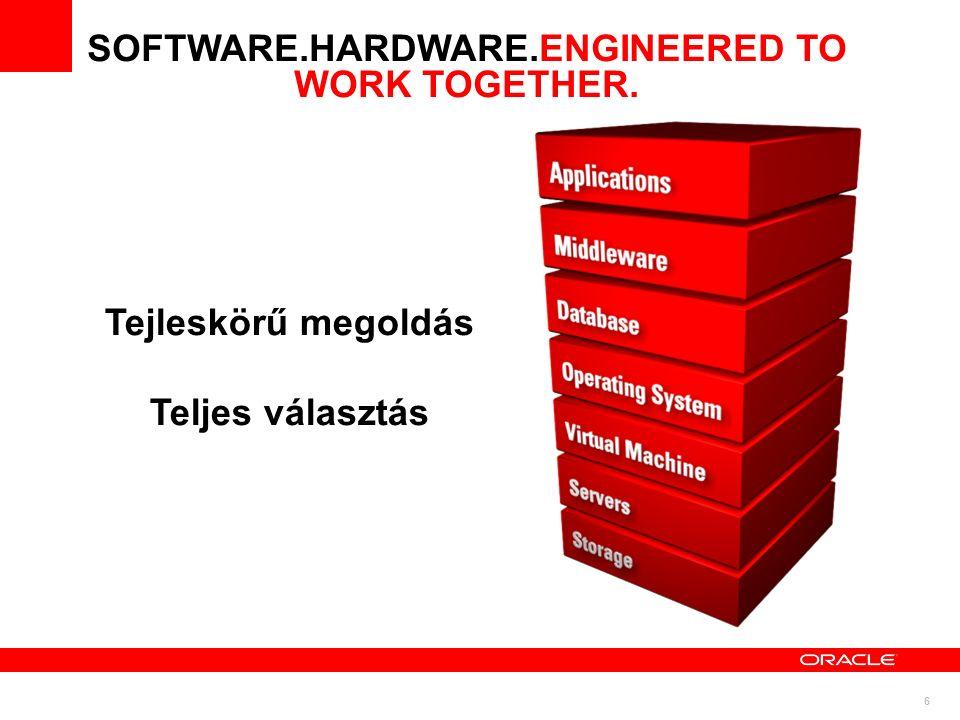 7 Oracle SOA Suite: Az Oracle Fusion Middleware része Infrastructure & Management Database Middleware Applications