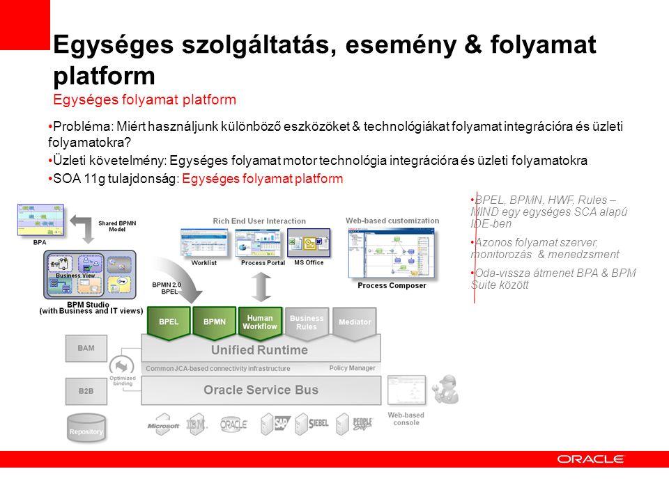 Egységes szolgáltatás, esemény & folyamat platform Egységes folyamat platform Probléma: Miért használjunk különböző eszközöket & technológiákat folyamat integrációra és üzleti folyamatokra.