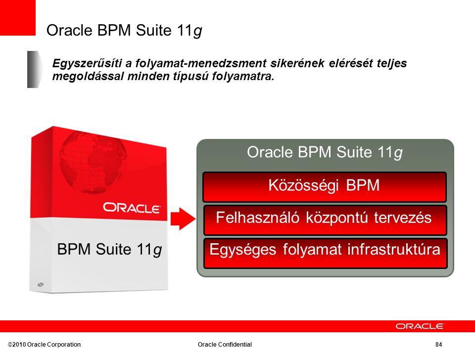 Oracle BPM Suite 11g Egységes folyamat infrastruktúra Felhasználó központú tervezés Közösségi BPM Egyszerűsíti a folyamat-menedzsment sikerének elérését teljes megoldással minden típusú folyamatra.