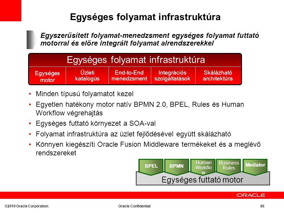 Egységes folyamat infrastruktúra Egységes motor Üzleti katalogús End-to-End menedzsment Skálázható architektúra Integrációs szolgáltatások Egyszerűsített folyamat-menedzsment egységes folyamat futtató motorral és előre integrált folyamat alrendszerekkel Minden típusú folyamatot kezel Egyetlen hatékony motor natív BPMN 2.0, BPEL, Rules és Human Workflow végrehajtás Egységes futtató környezet a SOA-val Folyamat infrastruktúra az üzlet fejlődésével együtt skálázható Könnyen kiegészíti Oracle Fusion Middleware termékeket és a meglévő rendszereket ©2010 Oracle Corporation Oracle Confidential 86 BPMN Egységes futtató motor BPEL BPMN Human Workflo w Business Rules Mediator