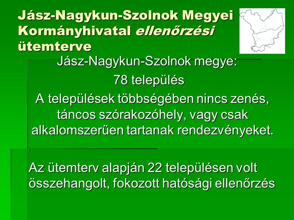 Jász-Nagykun-Szolnok Megyei Kormányhivatal ellenőrzési ütemterve Jász-Nagykun-Szolnok megye: 78 település 78 település A települések többségében nincs zenés, táncos szórakozóhely, vagy csak alkalomszerűen tartanak rendezvényeket.