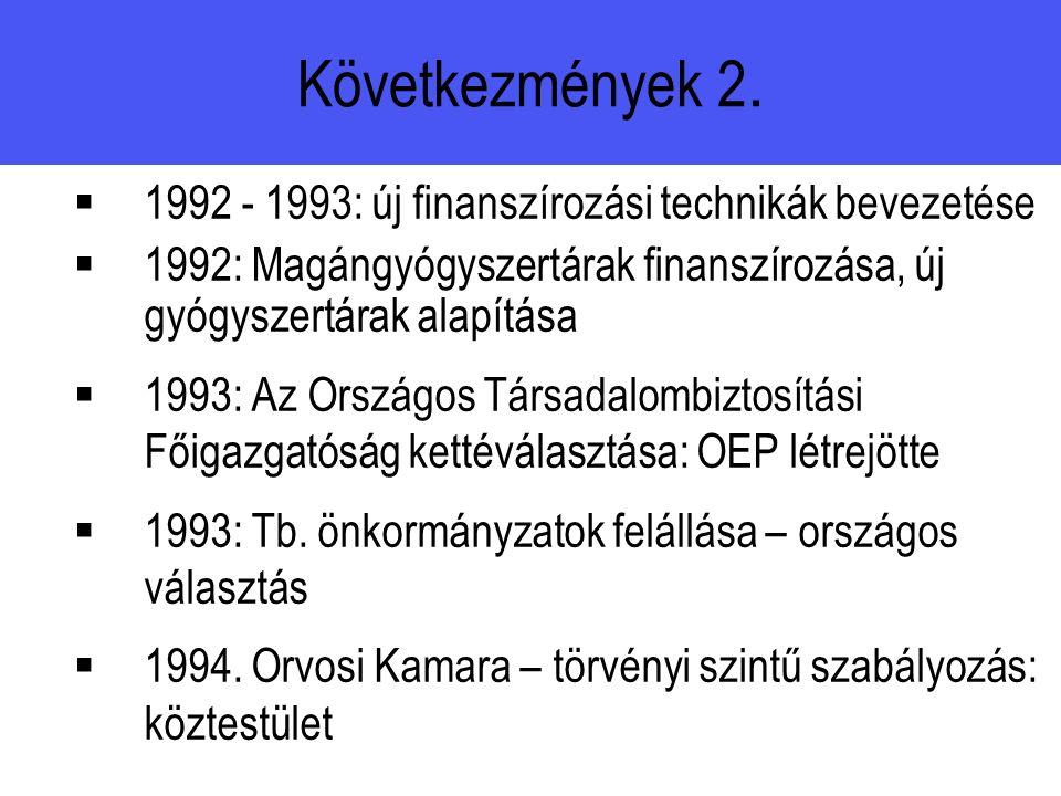 További történések IV.