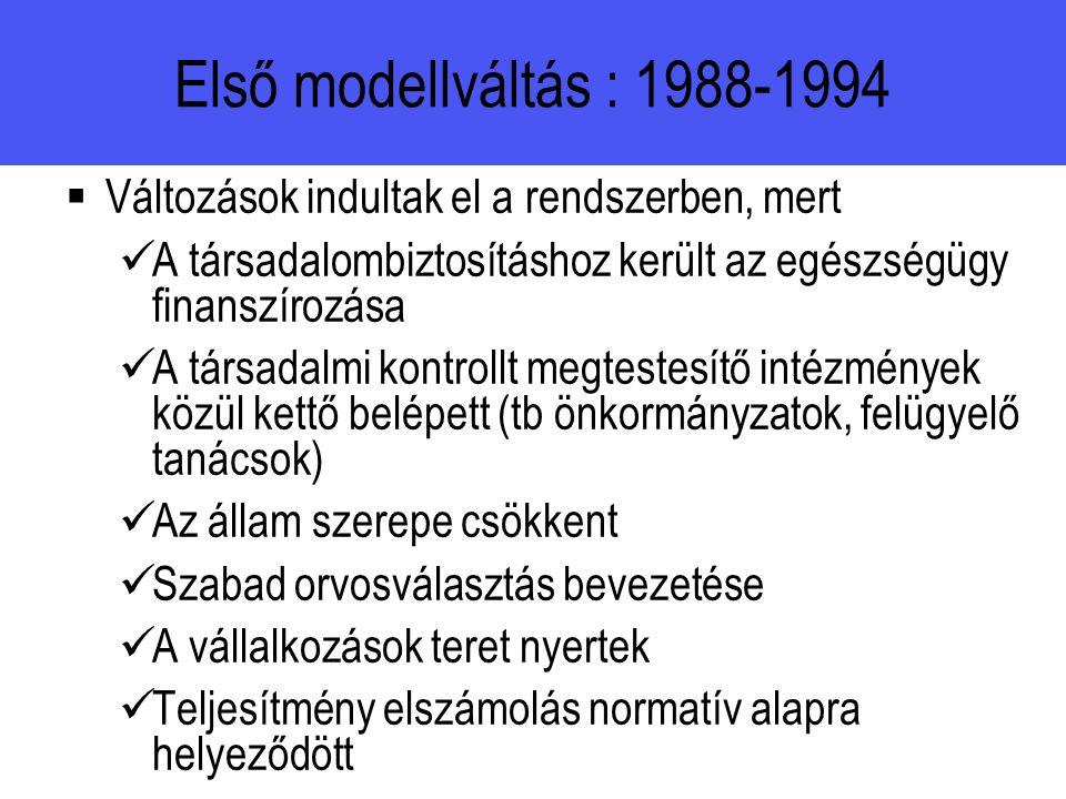 Első modellváltás : 1988-1994  Változások indultak el a rendszerben, mert A társadalombiztosításhoz került az egészségügy finanszírozása A társadalmi kontrollt megtestesítő intézmények közül kettő belépett (tb önkormányzatok, felügyelő tanácsok) Az állam szerepe csökkent Szabad orvosválasztás bevezetése A vállalkozások teret nyertek Teljesítmény elszámolás normatív alapra helyeződött
