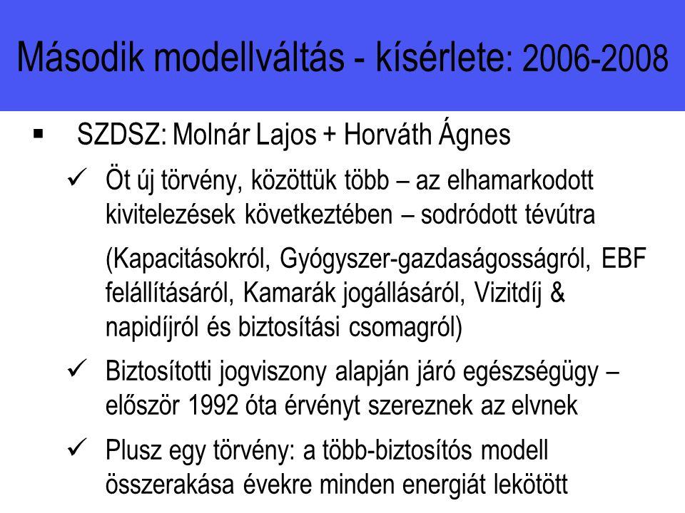 Korszakok a magyar egészségügyben 3.