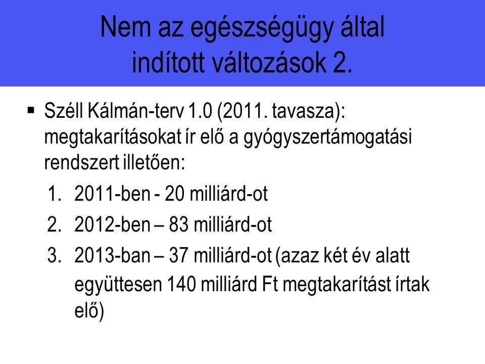 Nem az egészségügy által indított változások 2.  Széll Kálmán-terv 1.0 (2011.