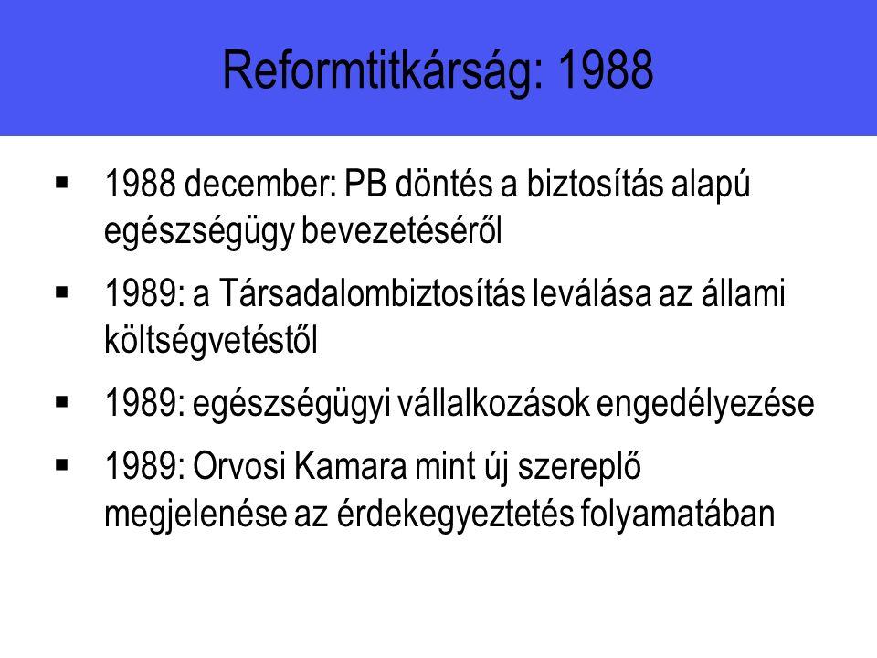 Reformtitkárság: 1988  1988 december: PB döntés a biztosítás alapú egészségügy bevezetéséről  1989: a Társadalombiztosítás leválása az állami költségvetéstől  1989: egészségügyi vállalkozások engedélyezése  1989: Orvosi Kamara mint új szereplő megjelenése az érdekegyeztetés folyamatában