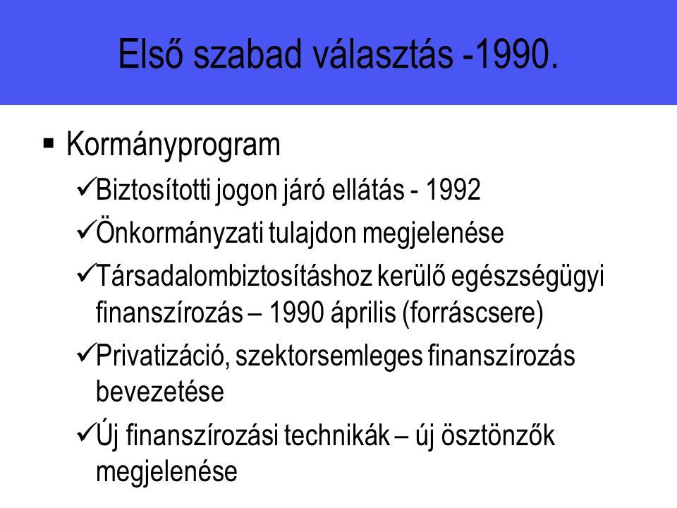 Első szabad választás -1990.