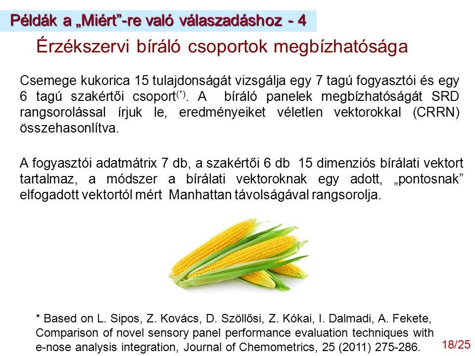 18/25 Érzékszervi bíráló csoportok megbízhatósága Csemege kukorica 15 tulajdonságát vizsgálja egy 7 tagú fogyasztói és egy 6 tagú szakértői csoport (*).