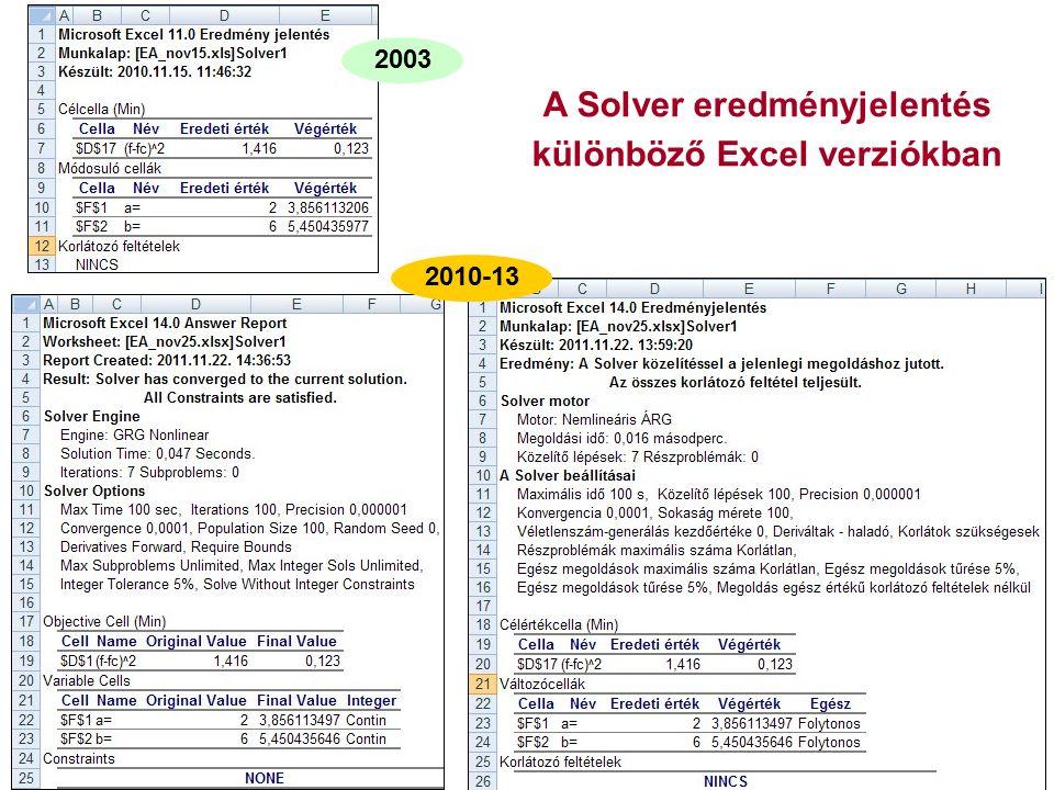 29 A Solver eredményjelentés különböző Excel verziókban 2010-13 2003
