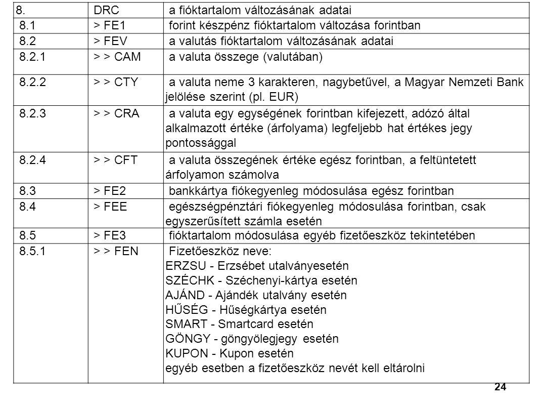 24 8. DRC a fióktartalom változásának adatai 8.1 > FE1 forint készpénz fióktartalom változása forintban 8.2 > FEV a valutás fióktartalom változásának
