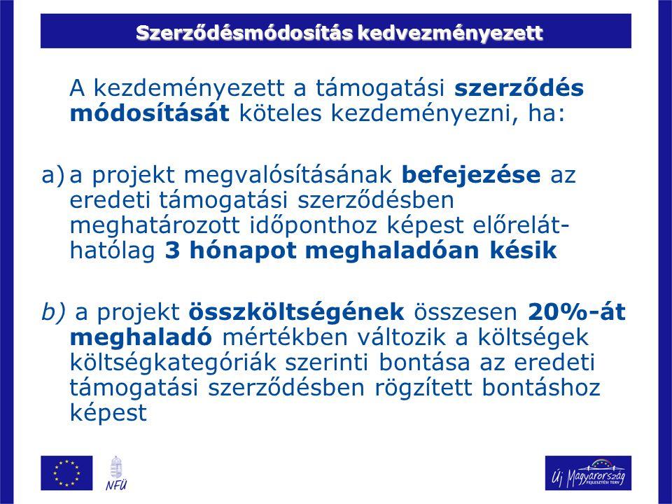 Szerződésmódosítás kedvezményezett A kezdeményezett a támogatási szerződés módosítását köteles kezdeményezni, ha: a)a projekt megvalósításának befejezése az eredeti támogatási szerződésben meghatározott időponthoz képest előrelát- hatólag 3 hónapot meghaladóan késik b) a projekt összköltségének összesen 20%-át meghaladó mértékben változik a költségek költségkategóriák szerinti bontása az eredeti támogatási szerződésben rögzített bontáshoz képest