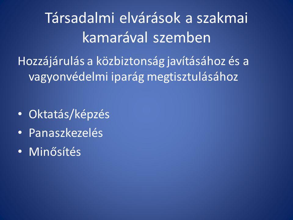 Köszönöm megtisztelő figyelmüket! Német Ferenc www.szvmszk.hu