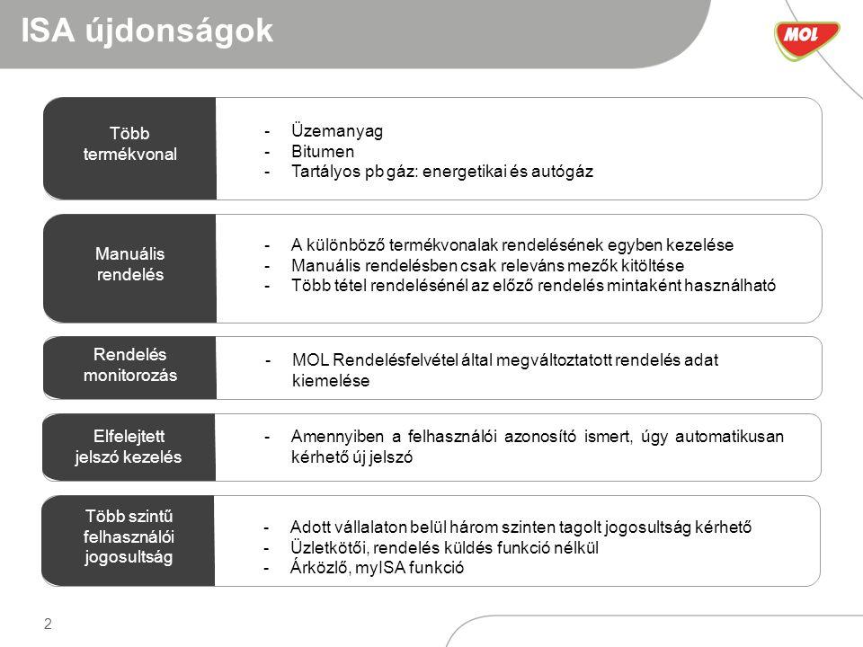-Üzemanyag -Bitumen -Tartályos pb gáz: energetikai és autógáz -A különböző termékvonalak rendelésének egyben kezelése -Manuális rendelésben csak releváns mezők kitöltése -Több tétel rendelésénél az előző rendelés mintaként használható Több termékvonal 2 Manuális rendelés Rendelés monitorozás ISA újdonságok -MOL Rendelésfelvétel által megváltoztatott rendelés adat kiemelése Elfelejtett jelszó kezelés -Amennyiben a felhasználói azonosító ismert, úgy automatikusan kérhető új jelszó Több szintű felhasználói jogosultság -Adott vállalaton belül három szinten tagolt jogosultság kérhető -Üzletkötői, rendelés küldés funkció nélkül -Árközlő, myISA funkció