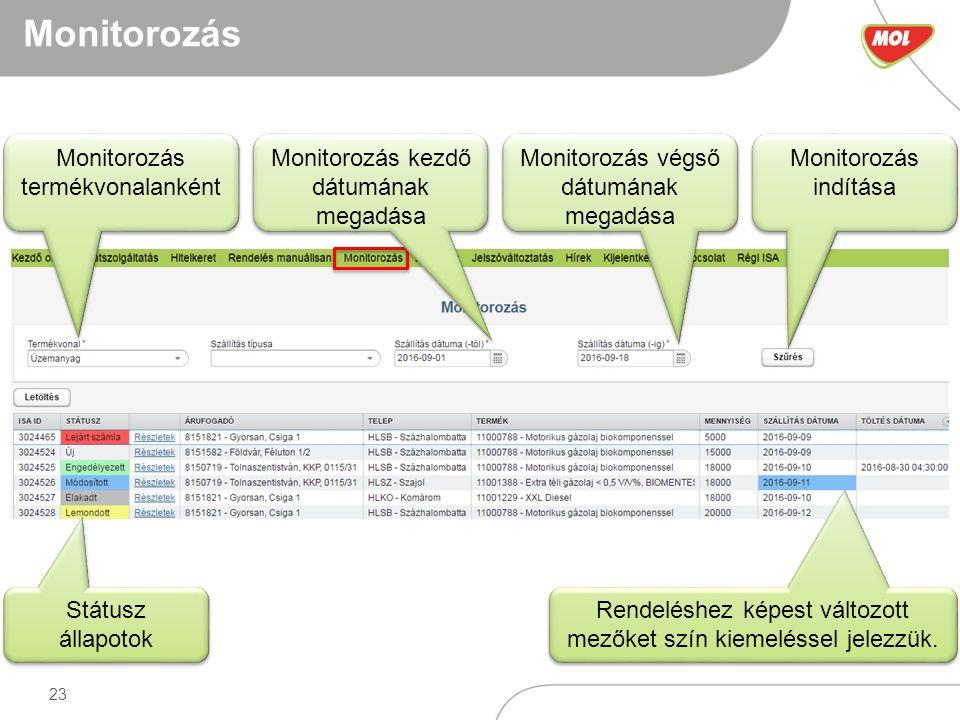 23 Monitorozás Monitorozás termékvonalanként Monitorozás kezdő dátumának megadása Monitorozás végső dátumának megadása Monitorozás indítása Státusz állapotok Rendeléshez képest változott mezőket szín kiemeléssel jelezzük.