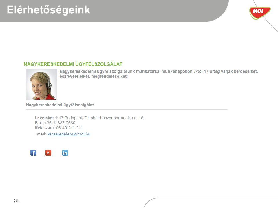 36 Elérhetőségeink Email: kereskedelem@mol.hu