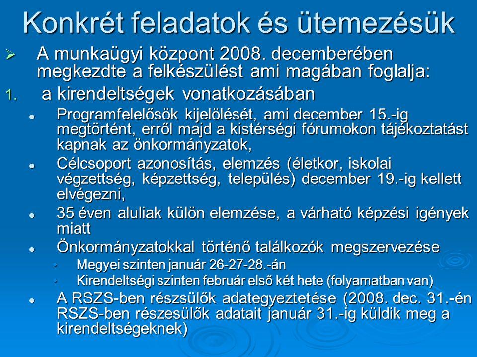 Konkrét feladatok és ütemezésük  A munkaügyi központ 2008. decemberében megkezdte a felkészülést ami magában foglalja: 1. a kirendeltségek vonatkozás