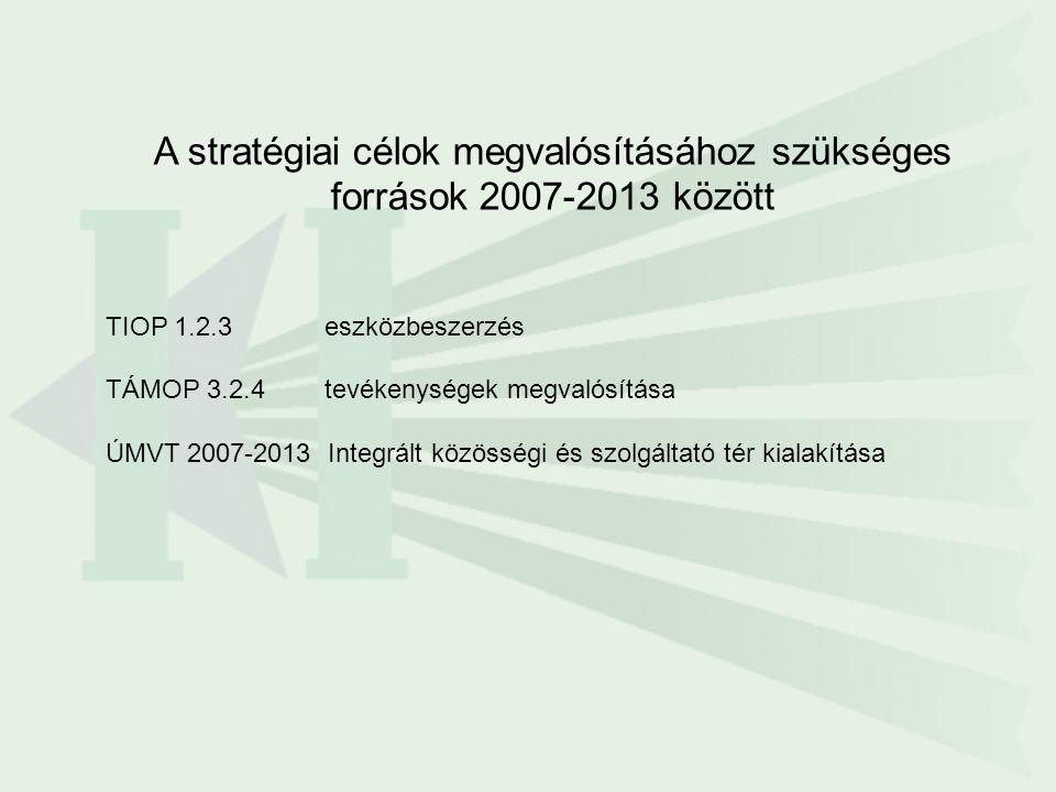 A stratégiai célok megvalósításához szükséges források 2007-2013 között TIOP 1.2.3 eszközbeszerzés TÁMOP 3.2.4 tevékenységek megvalósítása ÚMVT 2007-2013 Integrált közösségi és szolgáltató tér kialakítása