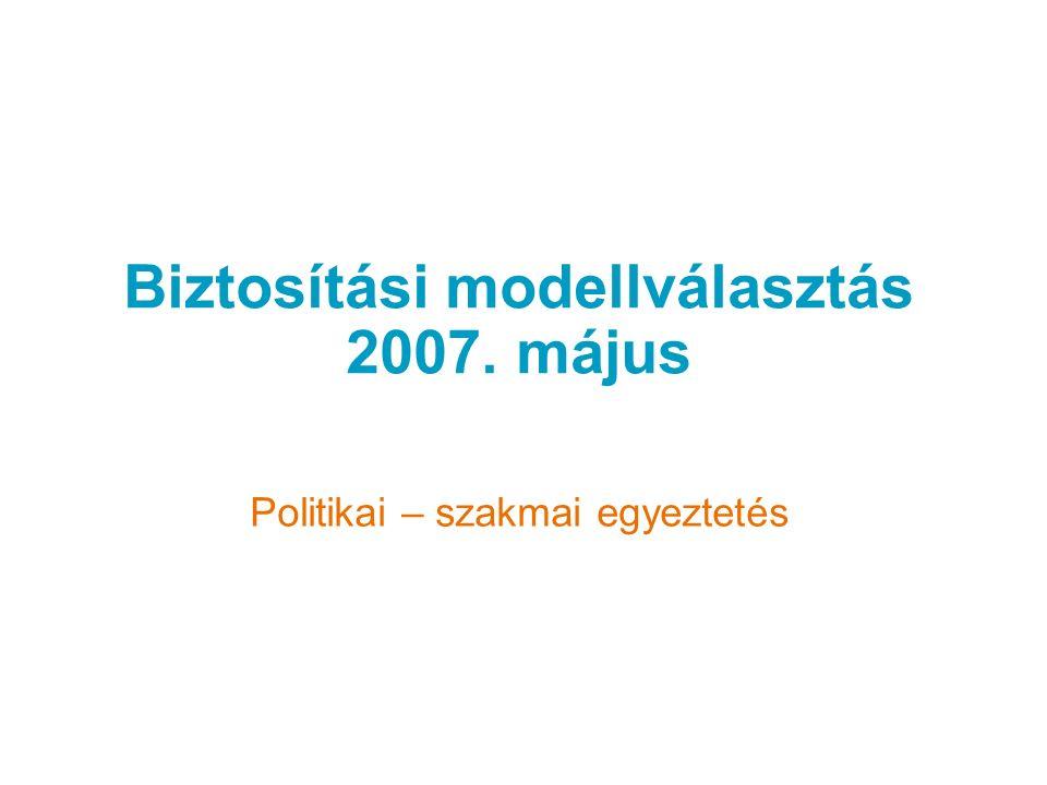 Biztosítási modellválasztás 2007. május Politikai – szakmai egyeztetés