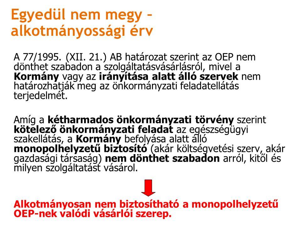 Egyedül nem megy – alkotmányossági érv A 77/1995. (XII.
