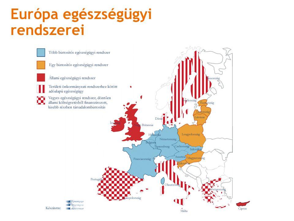 Európa egészségügyi rendszerei
