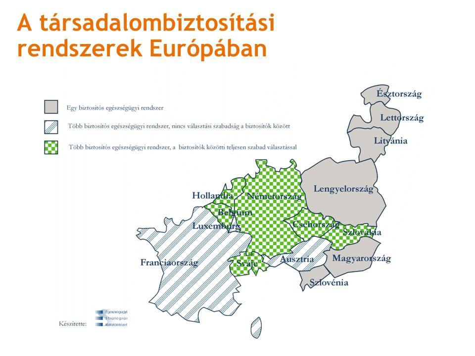 A társadalombiztosítási rendszerek Európában