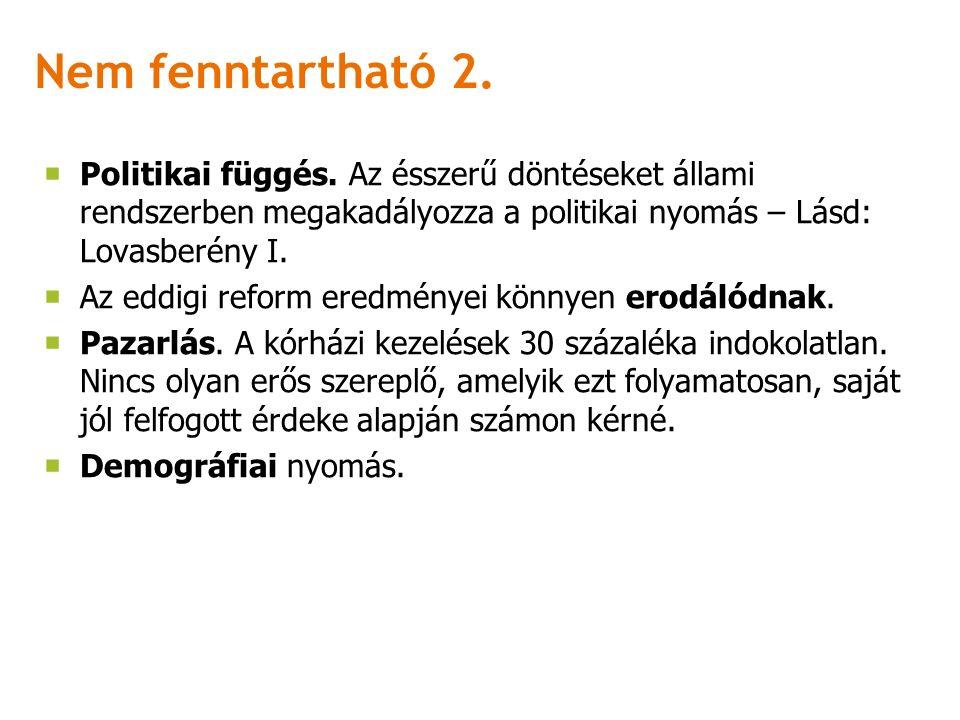 Nem fenntartható 2.  Politikai függés.