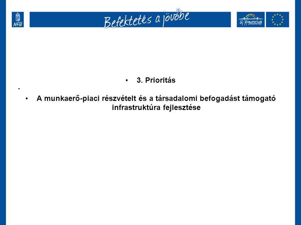3. Prioritás A munkaerő-piaci részvételt és a társadalomi befogadást támogató infrastruktúra fejlesztése