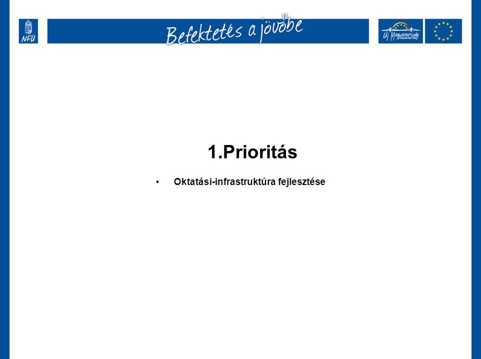 1.Prioritás Oktatási-infrastruktúra fejlesztése