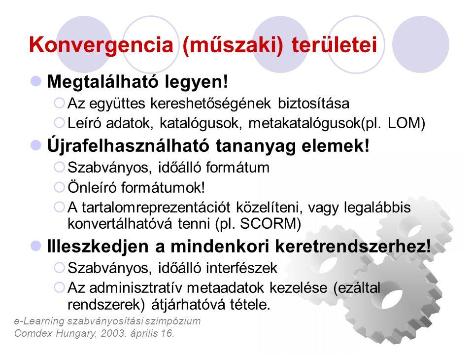 e-Learning szabványosítási szimpózium Comdex Hungary, 2003. április 16. Konvergencia (műszaki) területei Megtalálható legyen!  Az együttes kereshetős