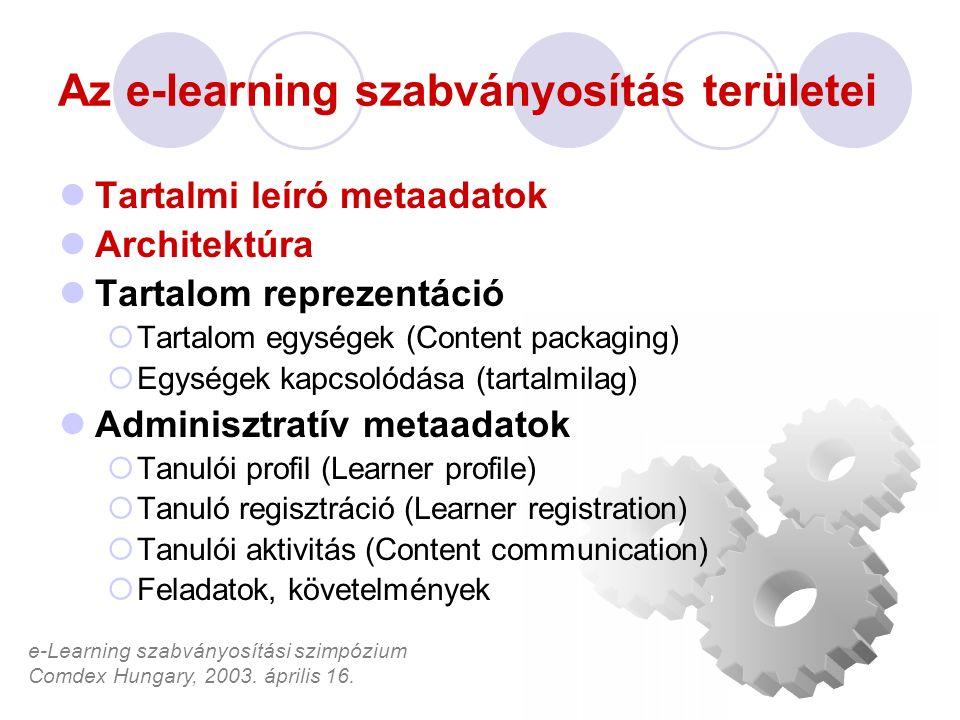e-Learning szabványosítási szimpózium Comdex Hungary, 2003. április 16. Az e-learning szabványosítás területei Tartalmi leíró metaadatok Architektúra