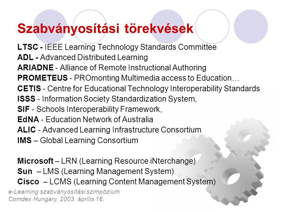 e-Learning szabványosítási szimpózium Comdex Hungary, 2003. április 16. Szabványosítási törekvések LTSC - IEEE Learning Technology Standards Committee