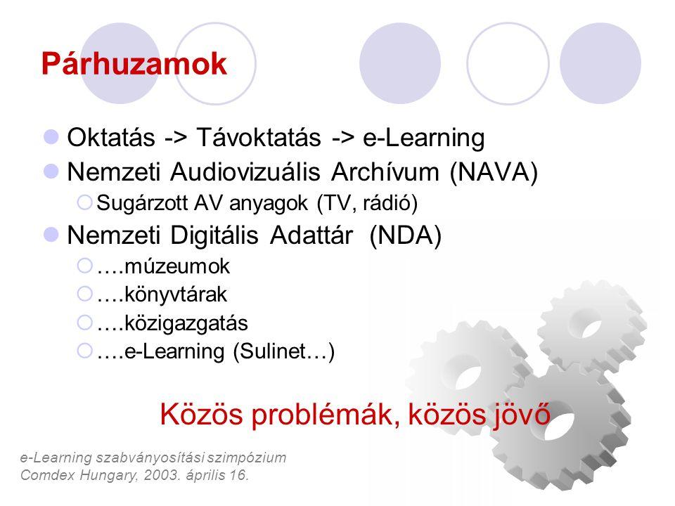 e-Learning szabványosítási szimpózium Comdex Hungary, 2003. április 16. Párhuzamok Oktatás -> Távoktatás -> e-Learning Nemzeti Audiovizuális Archívum