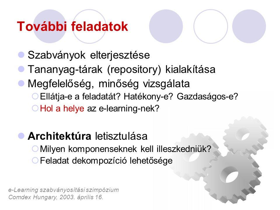 e-Learning szabványosítási szimpózium Comdex Hungary, 2003. április 16. További feladatok Szabványok elterjesztése Tananyag-tárak (repository) kialakí