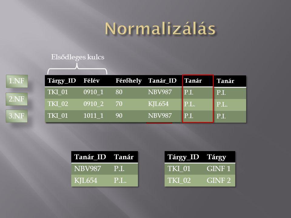 Elsődleges kulcs 1.NF 2.NF 3.NF