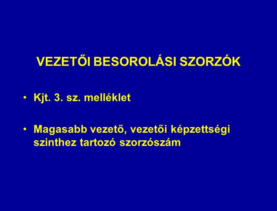 VEZETŐI BESOROLÁSI SZORZÓK Kjt. 3. sz.