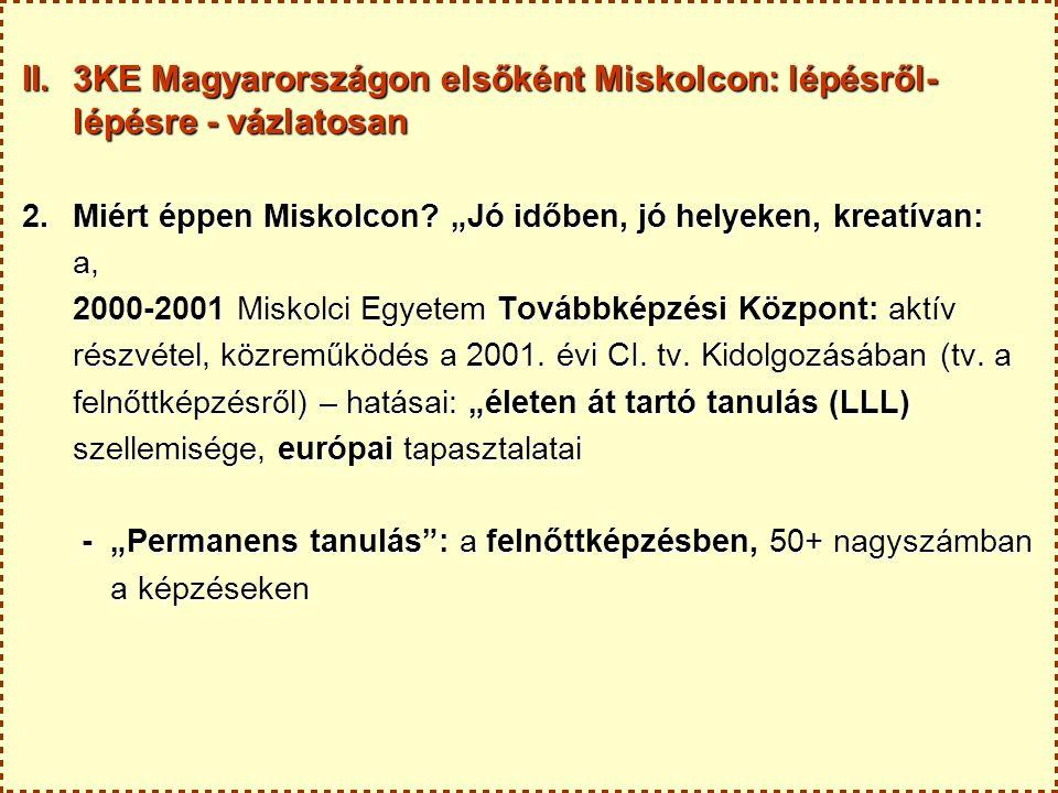 """II. 3KE Magyarországon elsőként Miskolcon: lépésről- lépésre - vázlatosan 2.Miért éppen Miskolcon? """"Jó időben, jó helyeken, kreatívan: a, a, 2000-2001"""