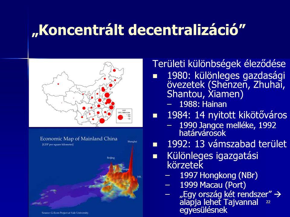 """22 """"Koncentrált decentralizáció Területi különbségek éleződése 1980: különleges gazdasági övezetek (Shenzen, Zhuhai, Shantou, Xiamen) – –1988: Hainan 1984: 14 nyitott kikötőváros – –1990 Jangce melléke, 1992 határvárosok 1992: 13 vámszabad terület Különleges igazgatási körzetek – –1997 Hongkong (NBr) – –1999 Macau (Port) – –""""Egy ország két rendszer  alapja lehet Tajvannal egyesülésnek"""