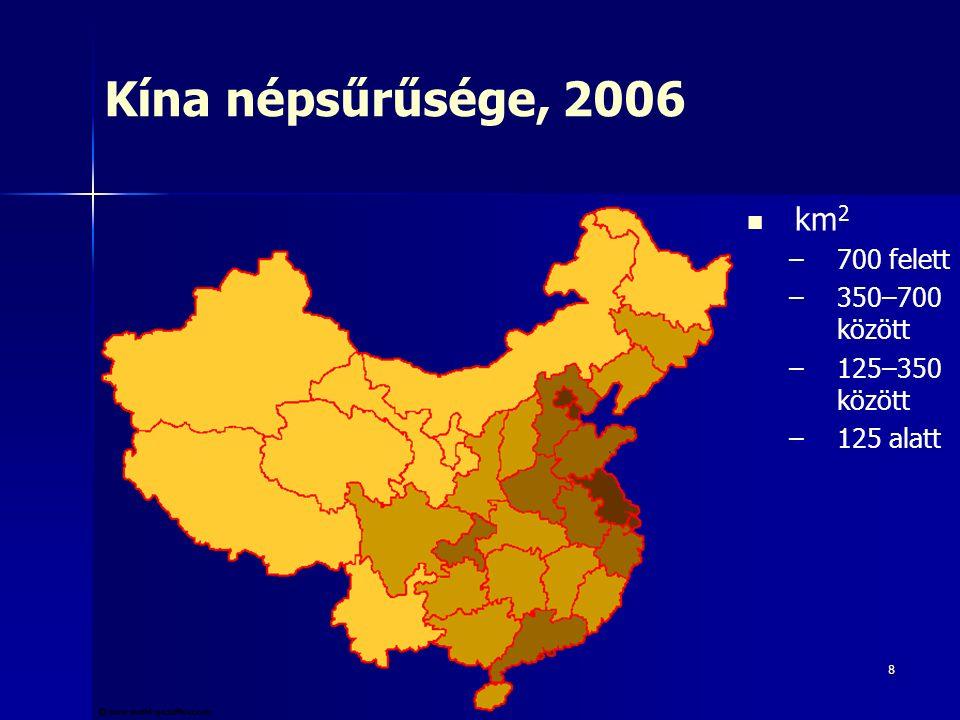 8 Kína népsűrűsége, 2006 km 2 – –700 felett – –350–700 között – –125–350 között – –125 alatt