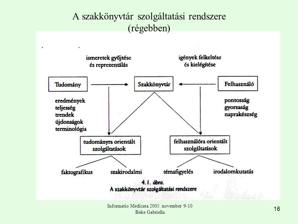 16 A szakkönyvtár szolgáltatási rendszere (régebben) Informatio Medicata 2005.